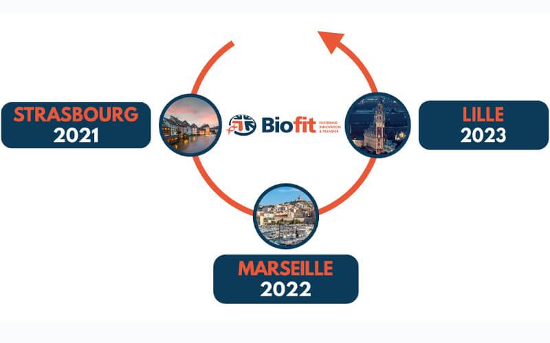 BIOFIT 2021