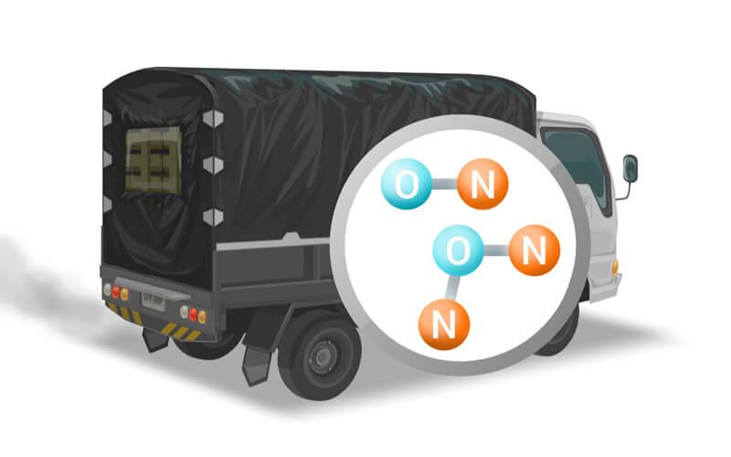 Transporte y contaminación