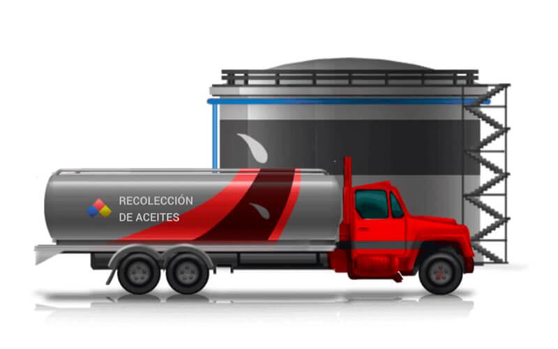 Generalidades de Biodiesel a partir de aceite usado