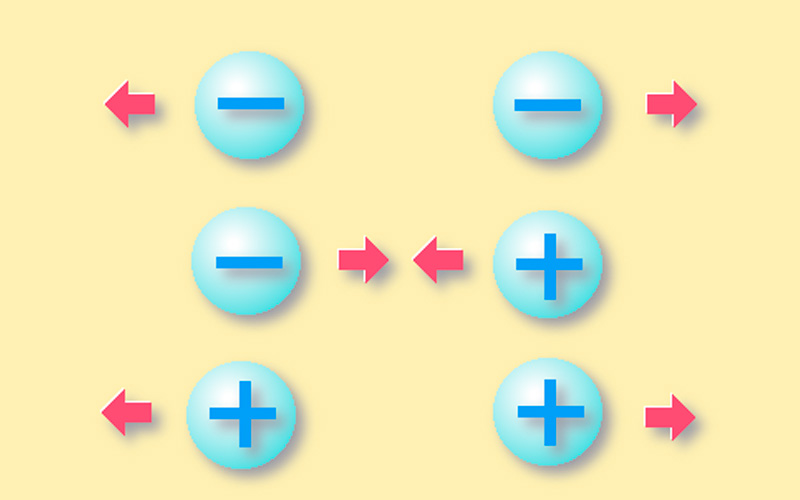 Principios de Globos y electricidad estática